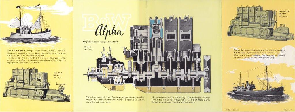 Alpha22